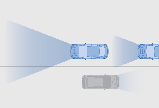 Advanced Safety Package: High Beam Assist (HBA)<sup>*1</sup>