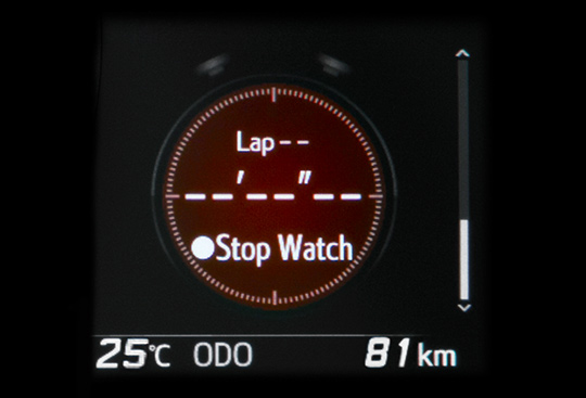 Stop Watch Display