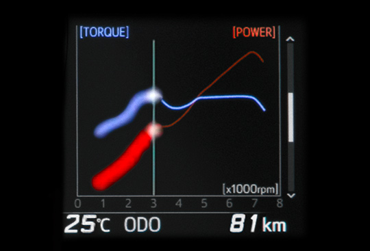 Engine Data Display