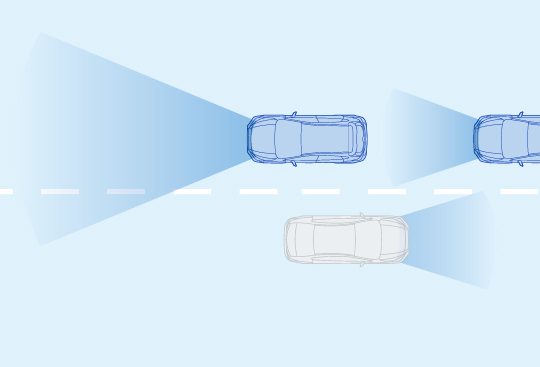 Advanced Safety Package: High Beam Assist (HBA)<sup>*</sup>